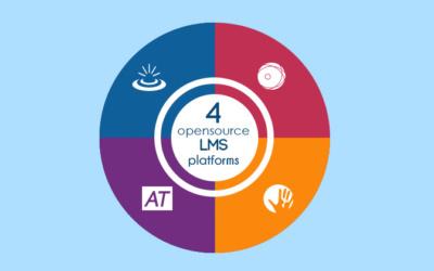 Top 4 open source LMS platforms